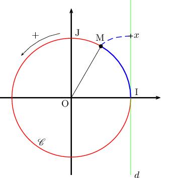 Exercices corrigés de Maths de Première Spécialité ...